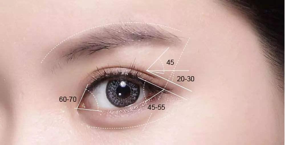 做雙眼皮手術選擇什麽樣的寬度最自然