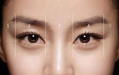 關於開眼角手術的這些問題,你知道多少?